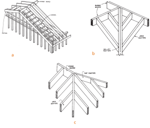 Attic drawing pitched roof section. Trusses the inspector figure