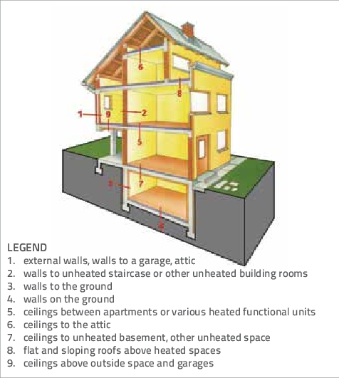 Residential building envelope download. Attic drawing sloped roof png library library