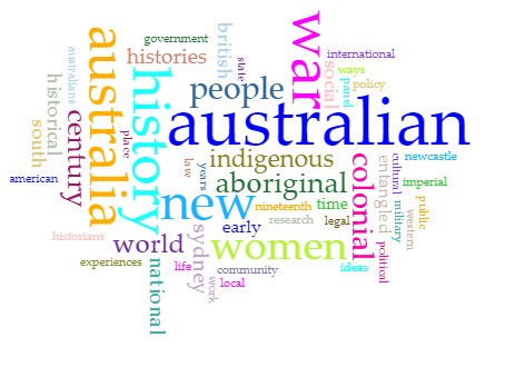 Australia transparent word. Topics that interest historians