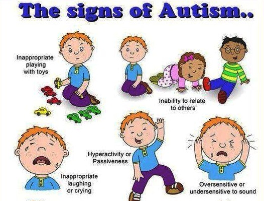 Autism clipart autistic child. Technology ideas to enhance