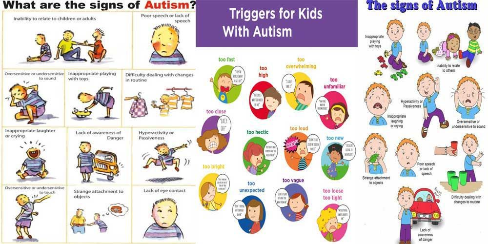 Autism clipart characteristic. Is a neurodevelopmental disorder