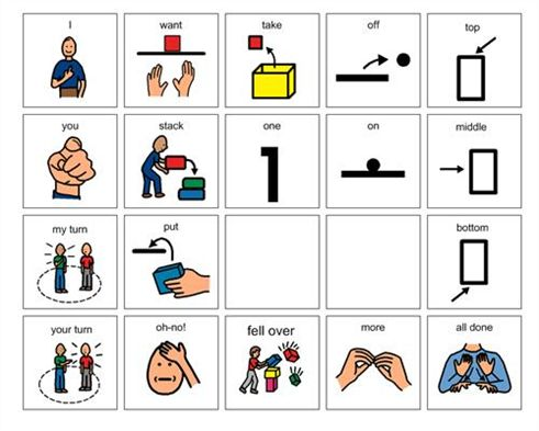Autism clipart diagonal communication. Best visual aids