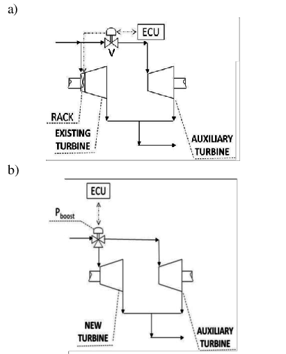 Auxiliary drawing test. Scheme of dhr a