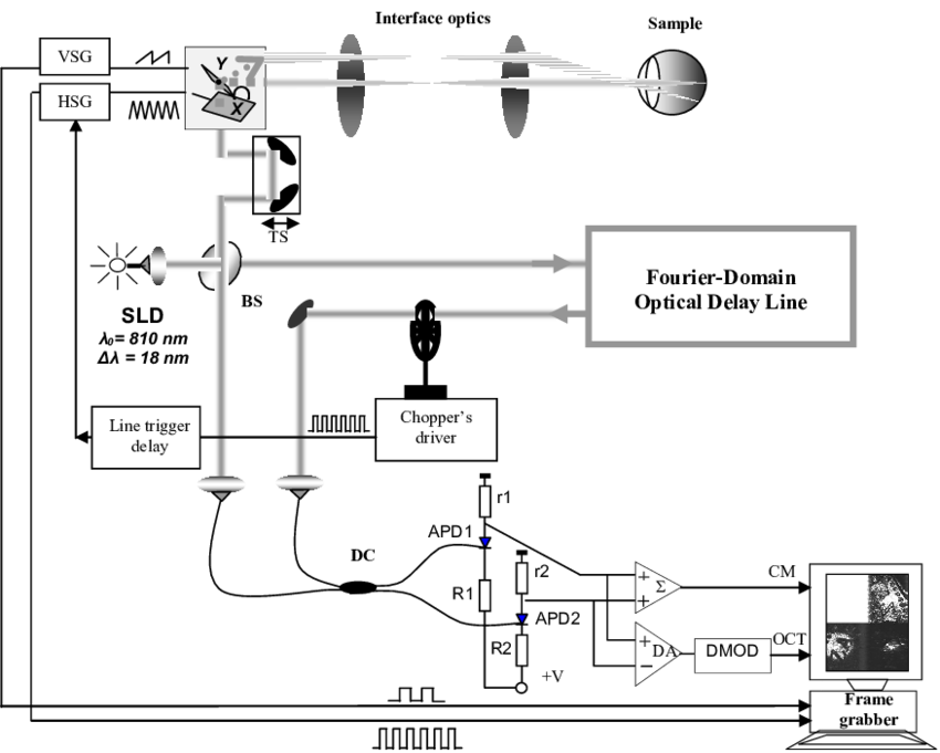 avalanche drawing diagram