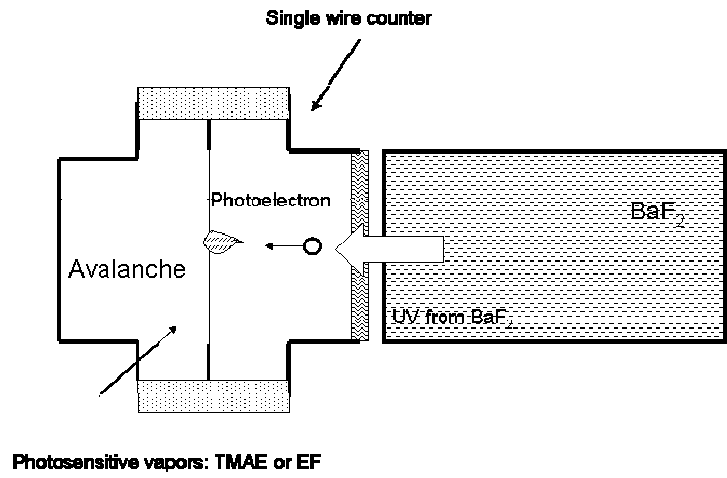 Avalanche drawing diagram. The schematic of gaseous