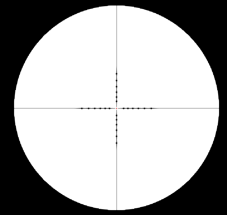 Csgo crosshair png. Image awp scope counter