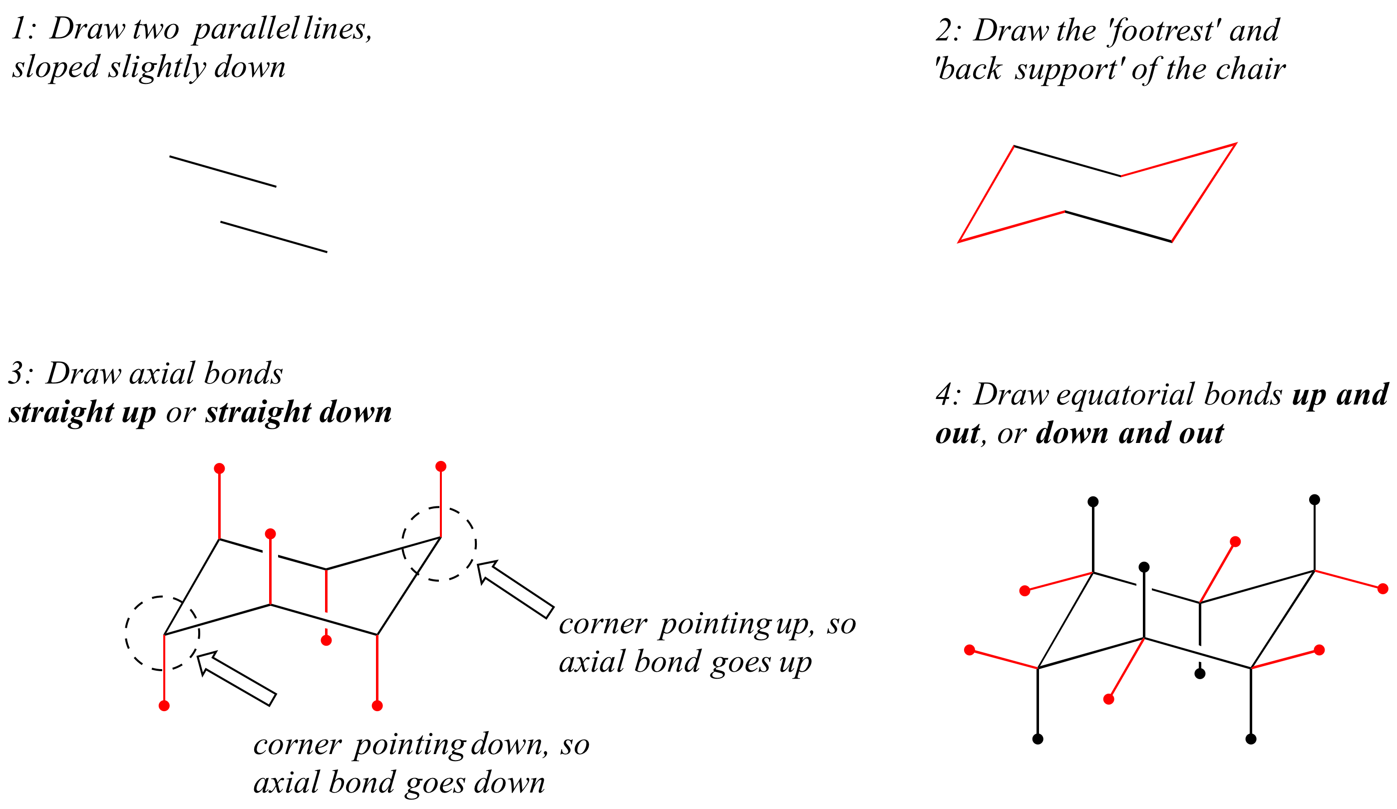 Ax drawing wedge. Conformations of cyclic