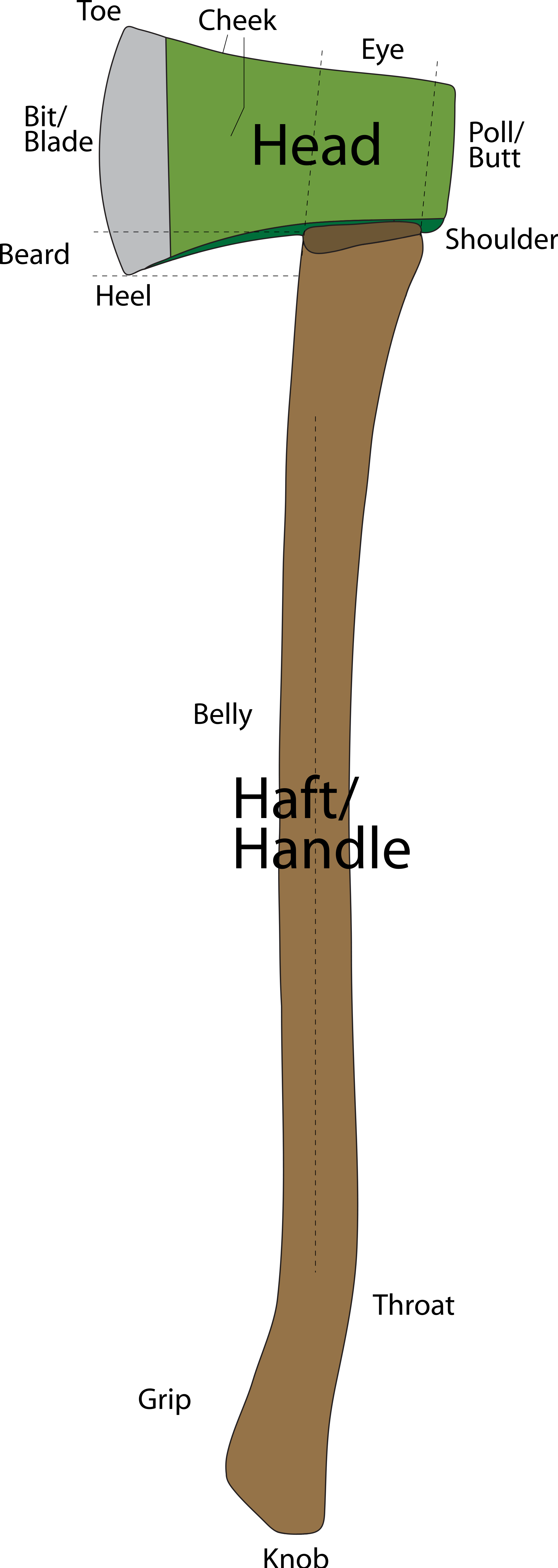 Ax drawing wedge. Axe wikipedia a diagram