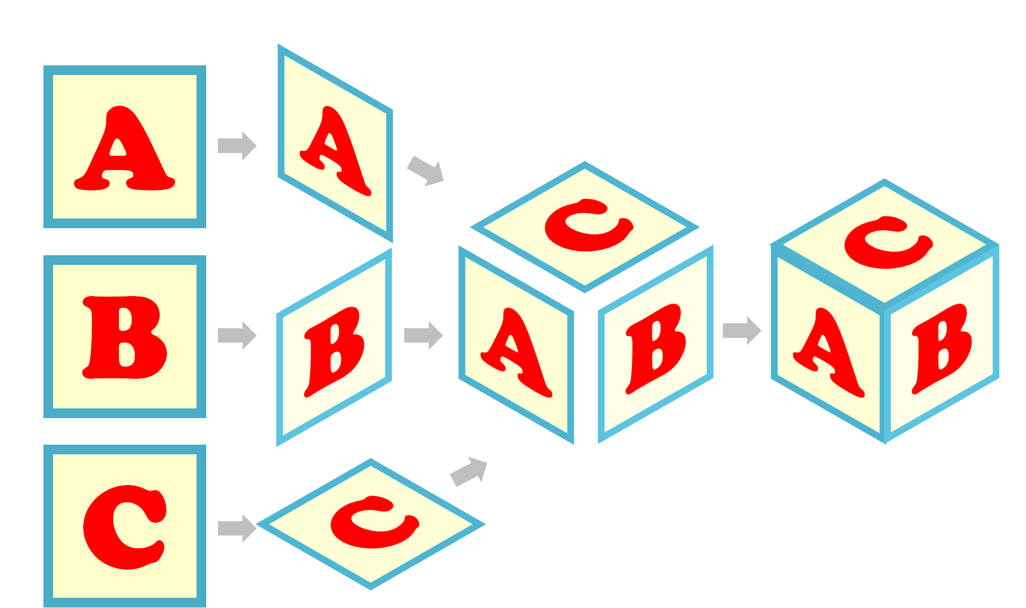 Drawing letter block. In powerpoint more alphabet
