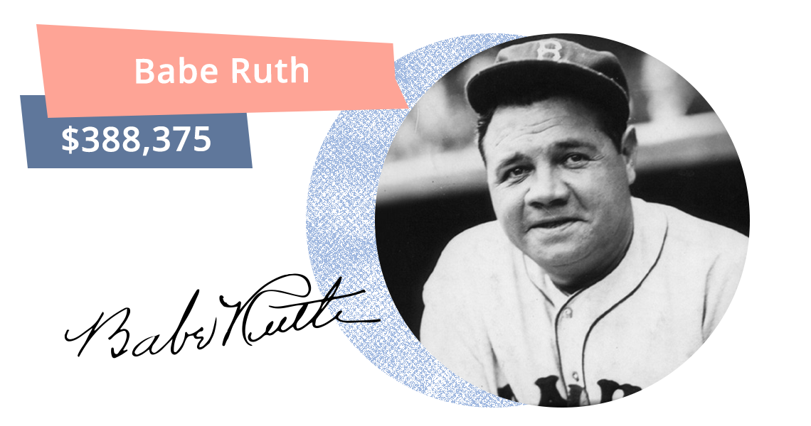 Babe ruth signature png. The top most expensive
