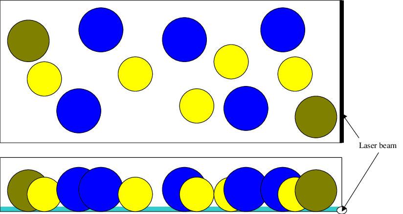 Ball clip rolling object. Top visualization of multiple