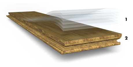 Bamboo floor png. What is a beautiful