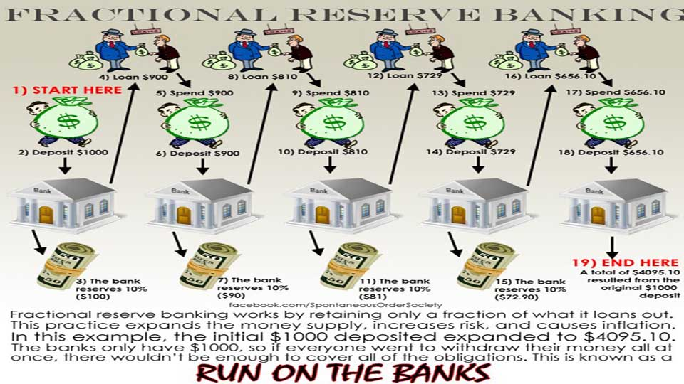 I make paper wake. Bank clipart federal reserve bank clip black and white