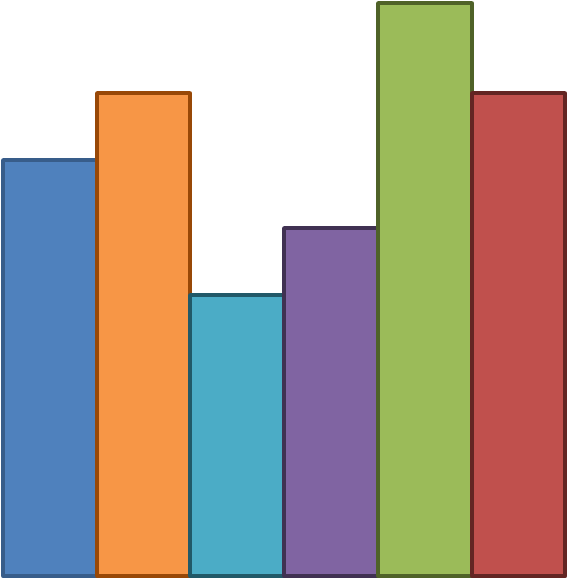 bar graph png