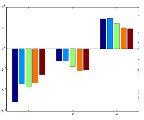 Matlab Plot Labels Chance Size On Save Transparent & PNG Clipart