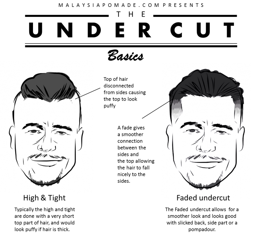 Fade drawing faded face. High and tight haircut