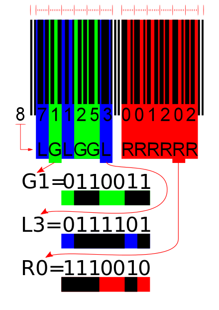 Barcode svg ean13. International article number wikiwand