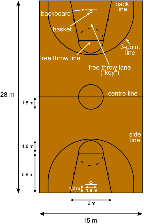 Court drawing basketball. Adventist youth honors answer