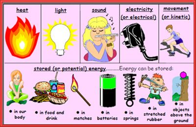 Battery clipart stored energy. Best science forms