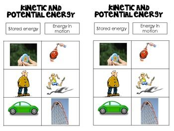 Battery clipart stored energy. Science notebook kinetic and