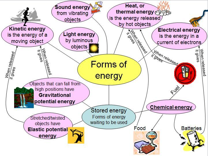Battery clipart stored energy. Best images on
