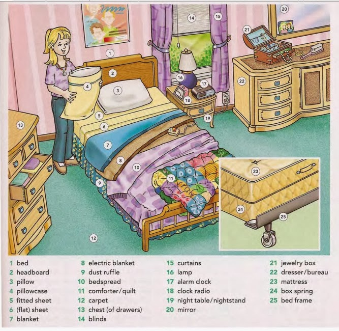 Parts of photos and. Bedroom clipart 3 bed picture royalty free stock