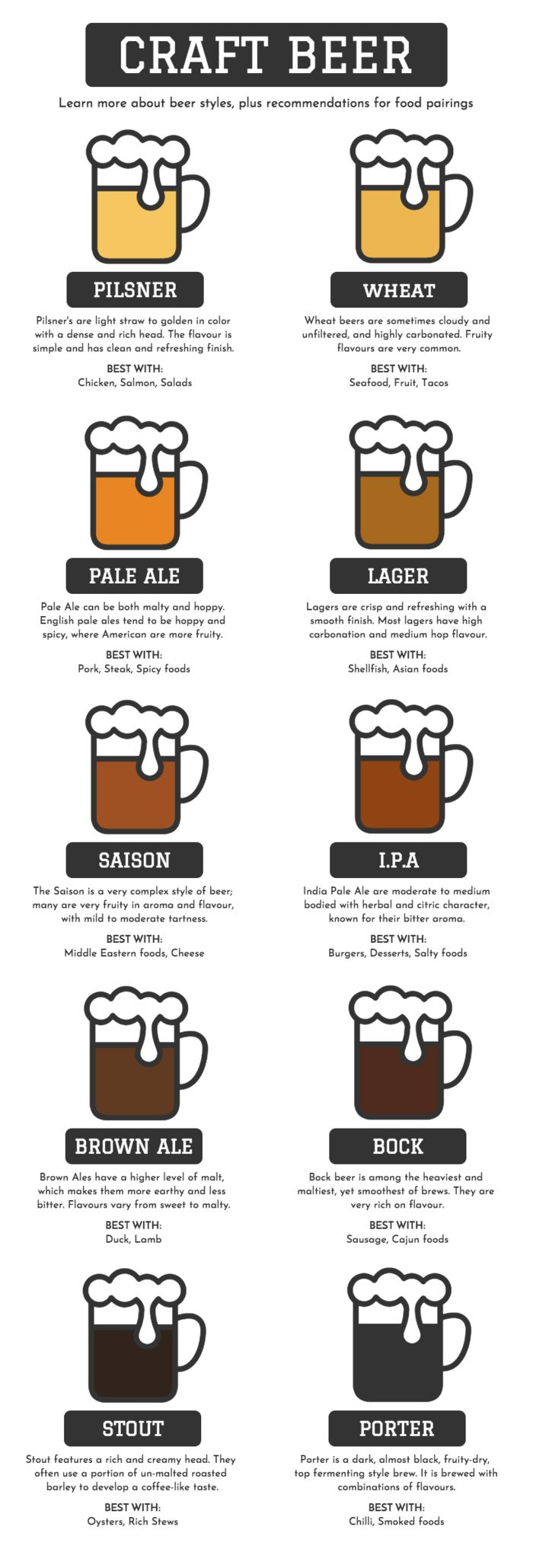 Beer clipart bitter food. Best images on