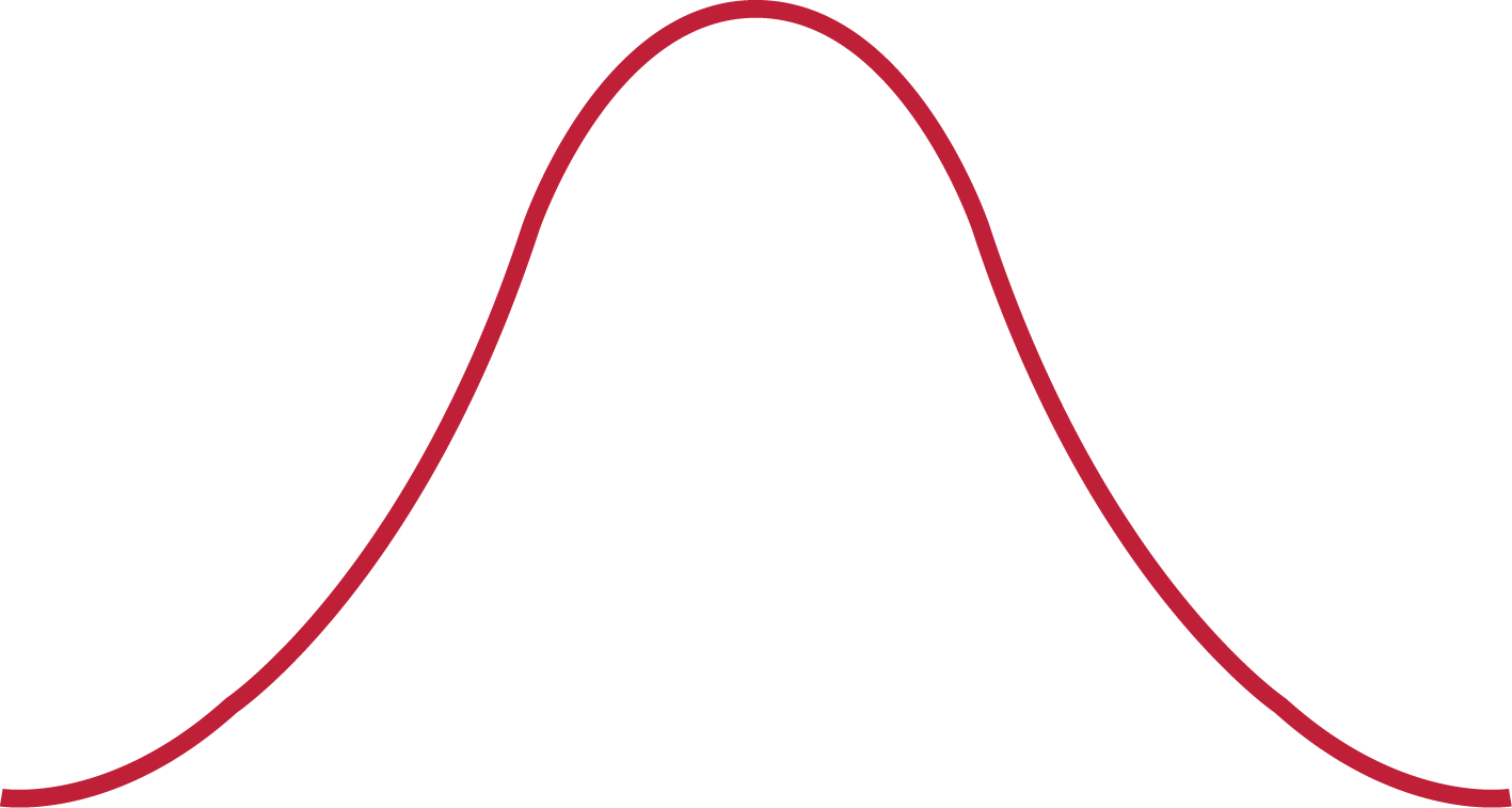 Bell curve png. How to spot visualization