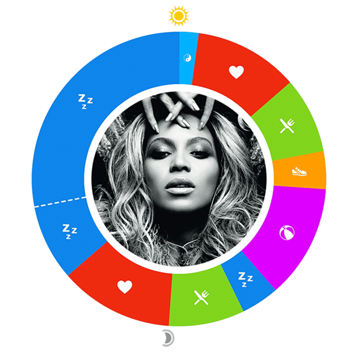 Sing drawing beyonce. Owaves day in the