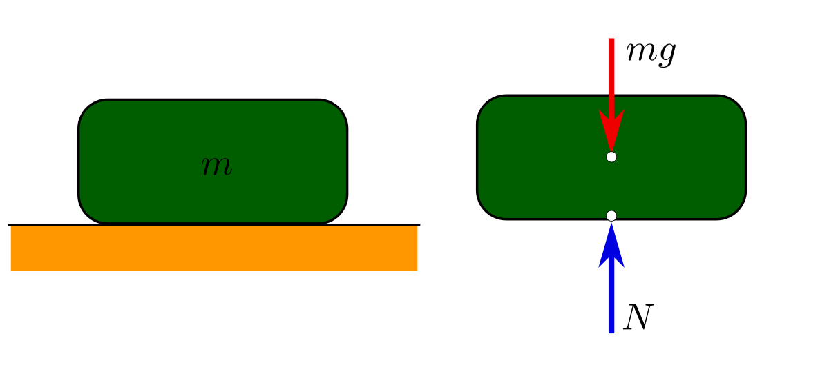 Bio vector mechanical. Equilibrium wikipedia