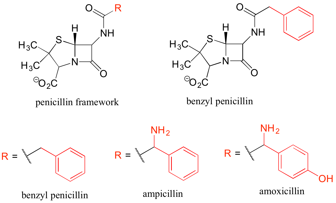 Studying drawing structure. Functional groups and