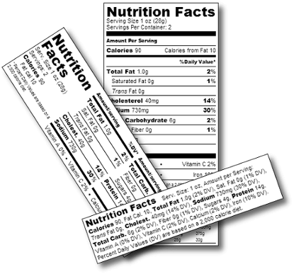 how to read nutrition labels png