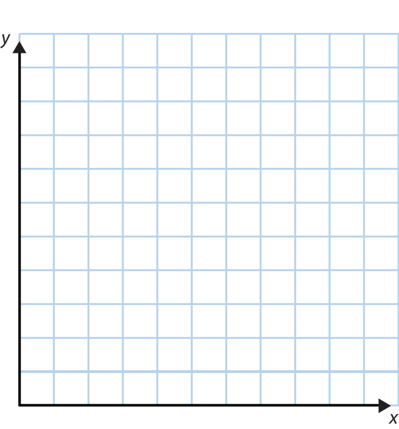 Blank graph png. Graphing functions ck foundation