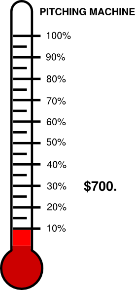 Blank money png. Thermometer clip art at
