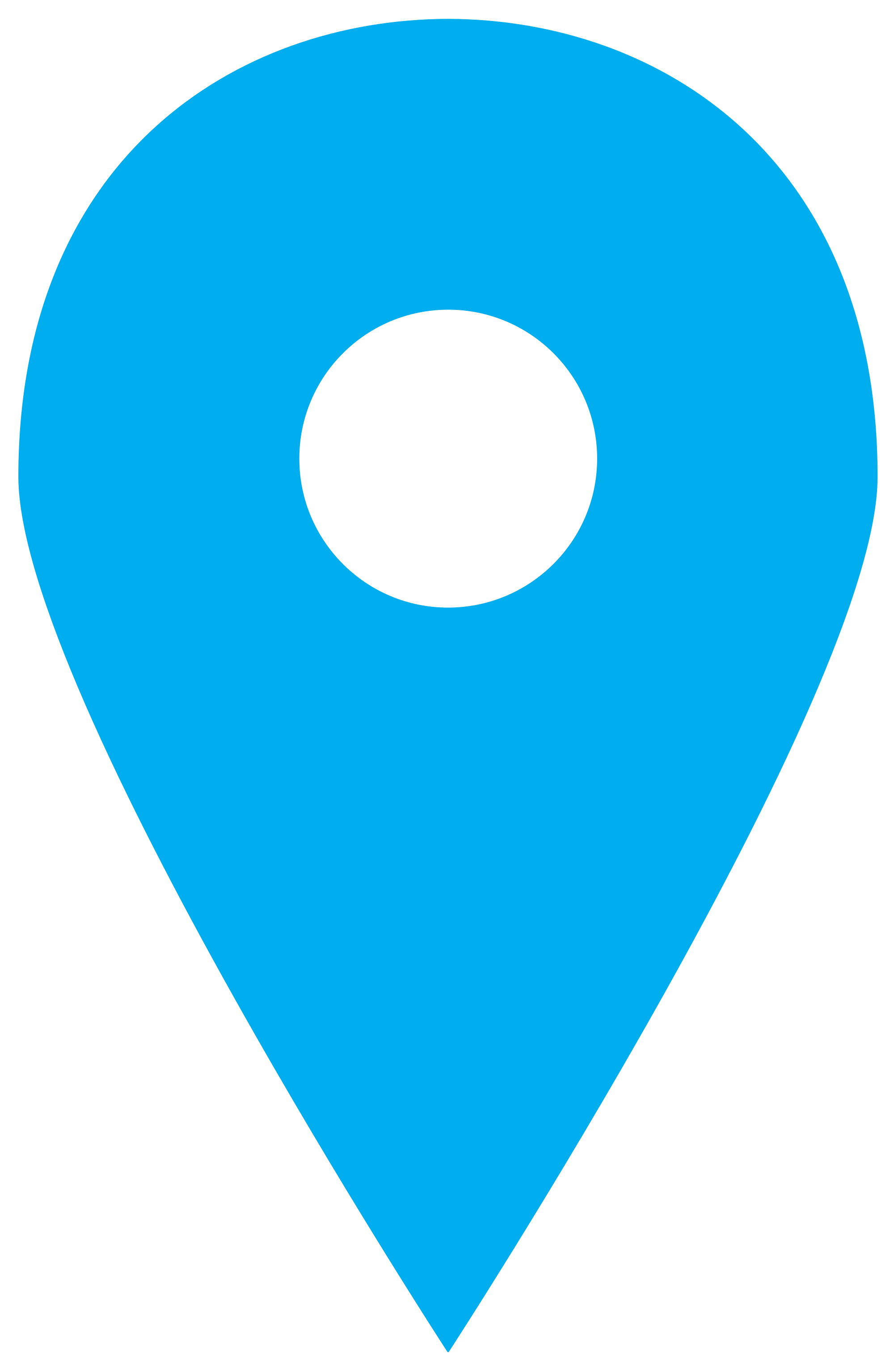 Blue map pin png. File marker svg wikimedia