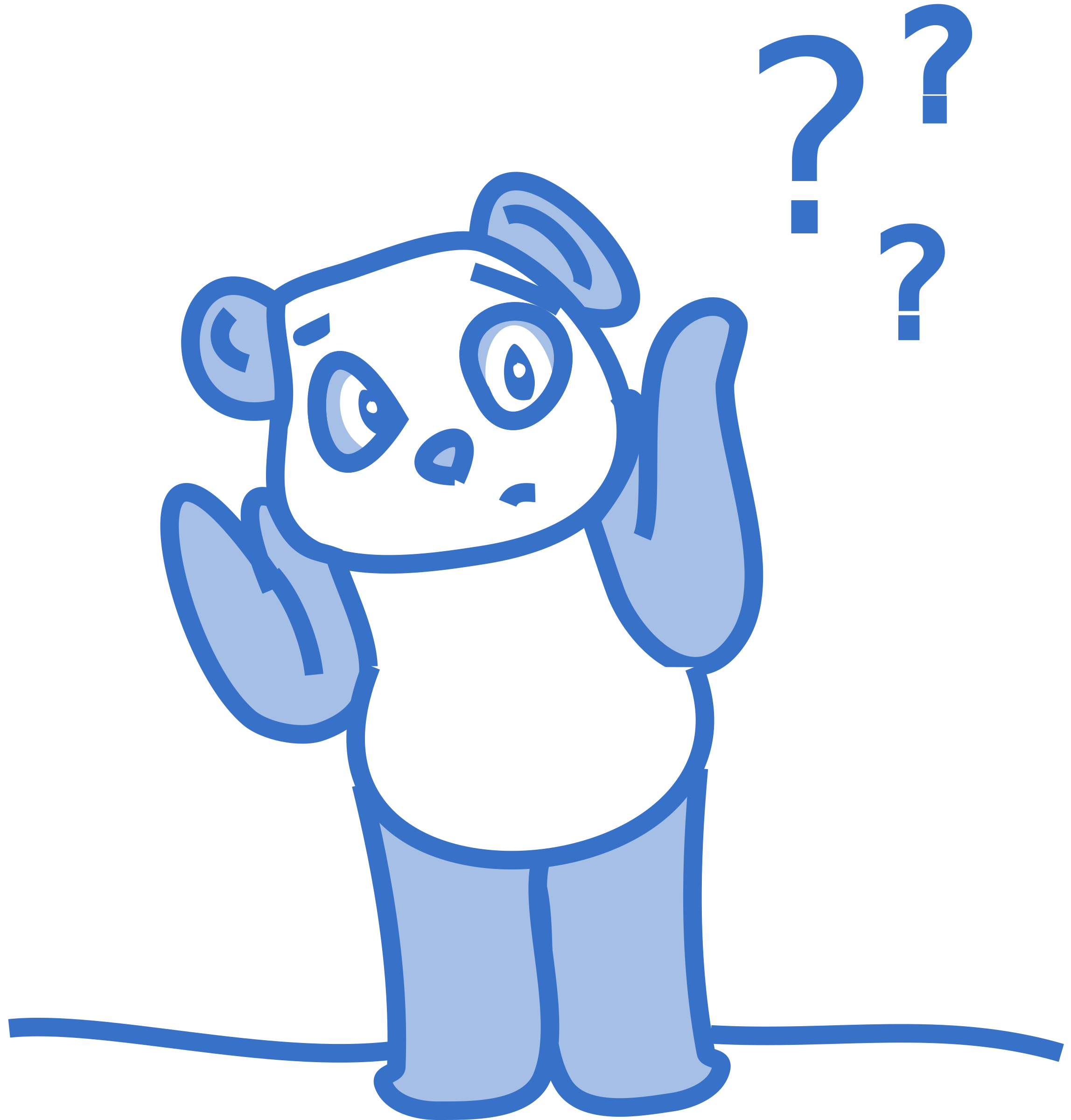 Blue panda png. Confused icons free and