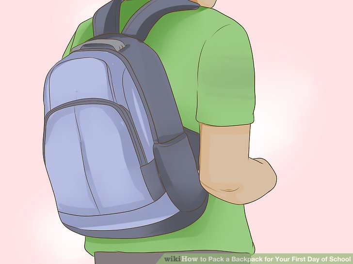 Bookbag clipart packed bag. How to pack a
