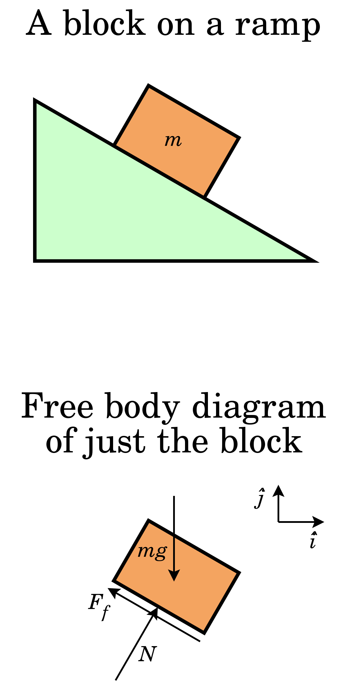 sliding vector arrow
