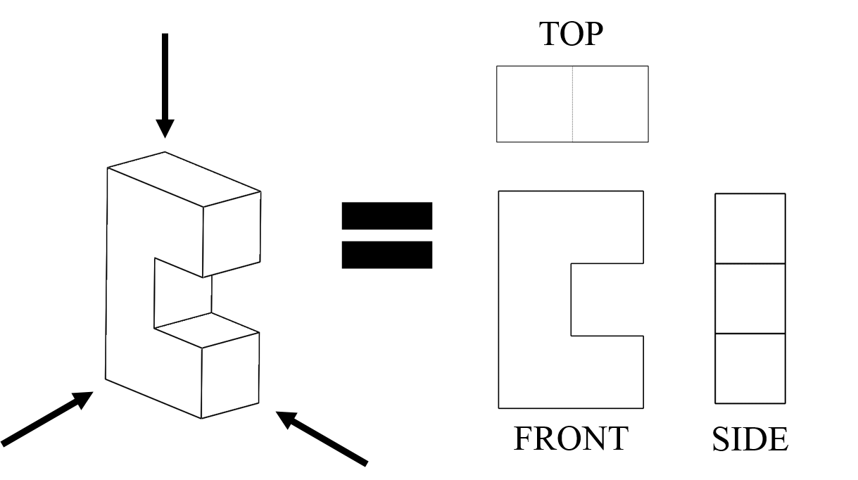 Boulder drawing block. Seeing all sides orthographic