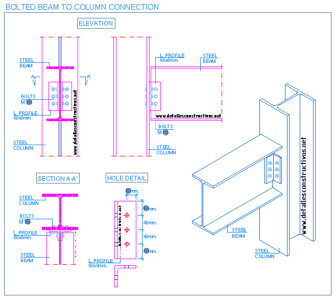 Drawing steel detailing. Detallesconstructivos net construction details