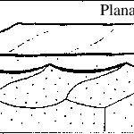 Boulder drawing sedimentary rock. Pdf miss microbially induced