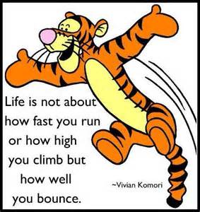 Bounce clipart bounce back. Resiliency your inner bouncing