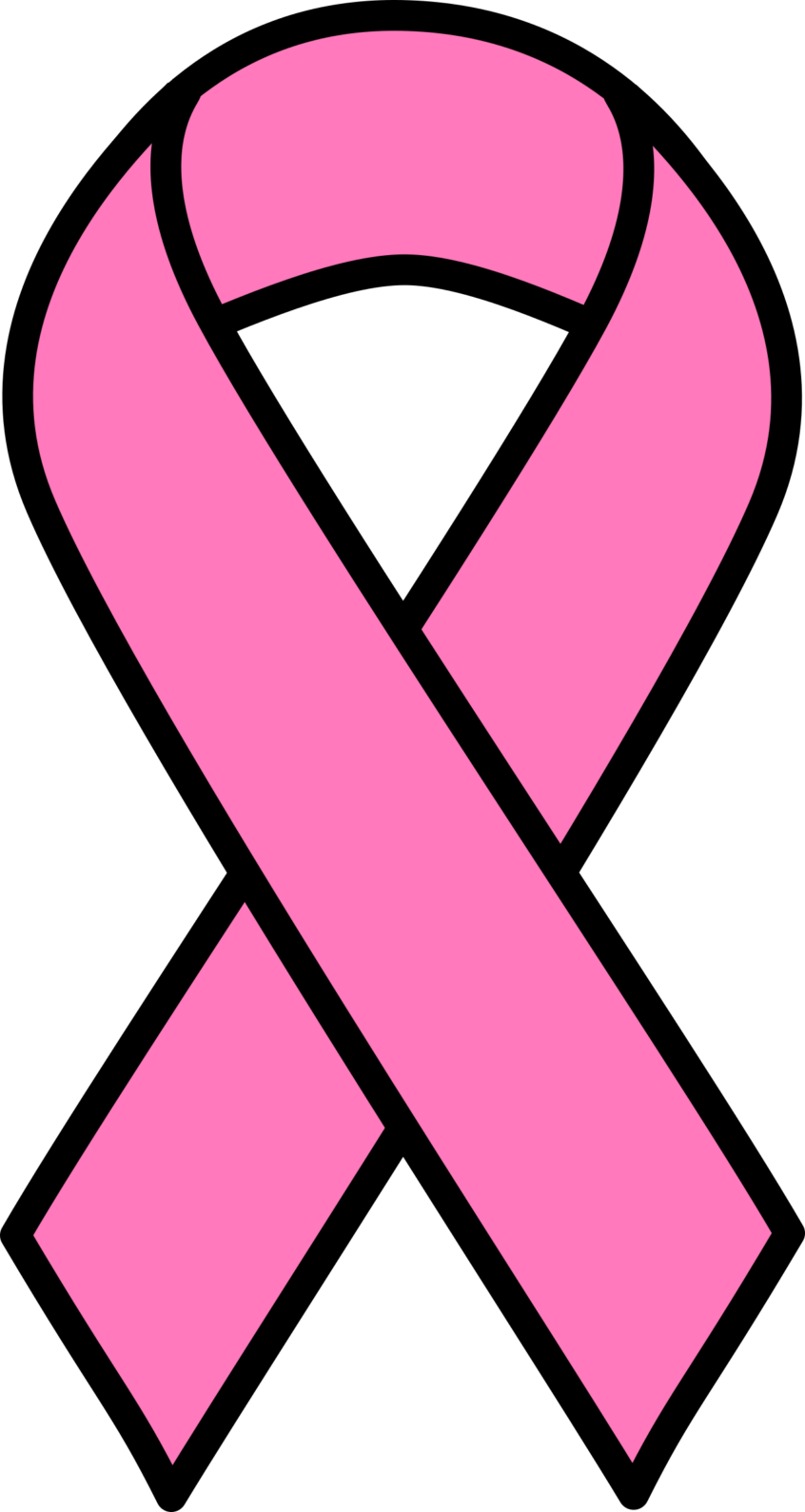 Breast clip cancer. Eating away the research