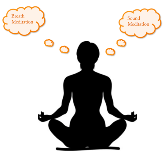 Breathing clipart meditation. What s the best