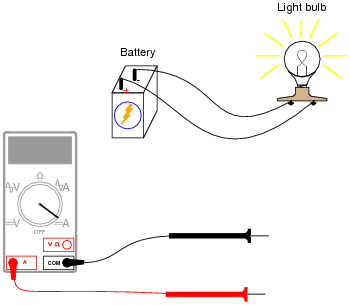 Bulb drawing electrical. Basic ammeter use electricity