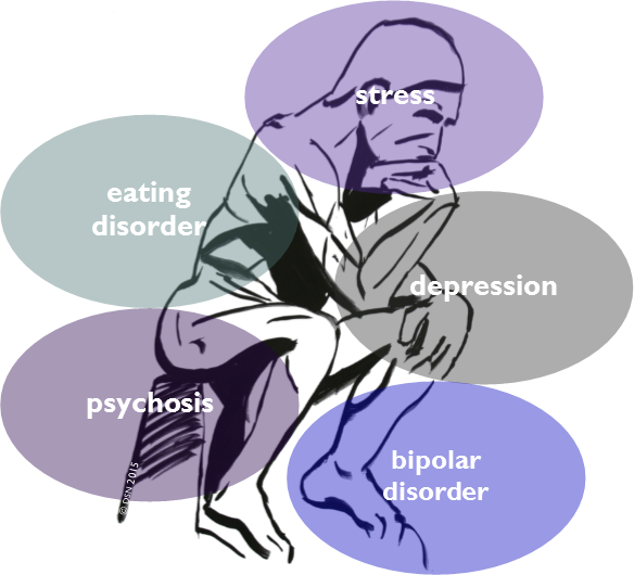 Bully drawing bipolar. The doctors support network