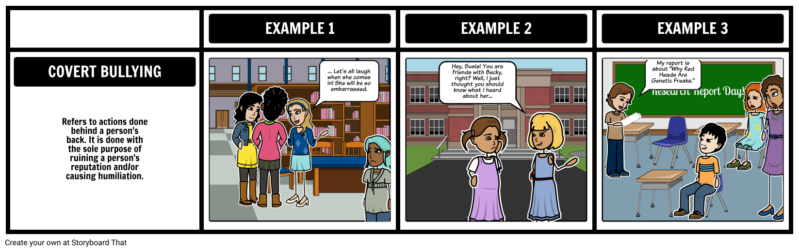 Types of prevention steps. Bullying drawing verbal clip download