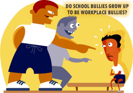 Workplace a product of. Bullying clipart deliberately banner black and white download