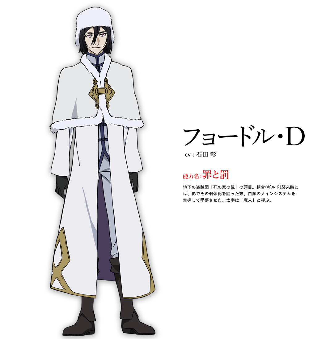 Bungou stray dogs png. Akutagawaprize fyodor d official