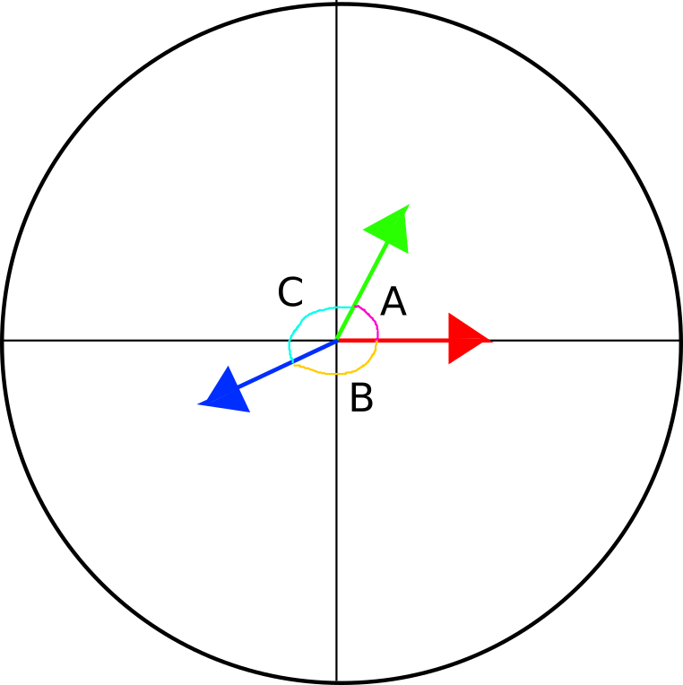 Mathematics delta of two. Angle vector freeuse
